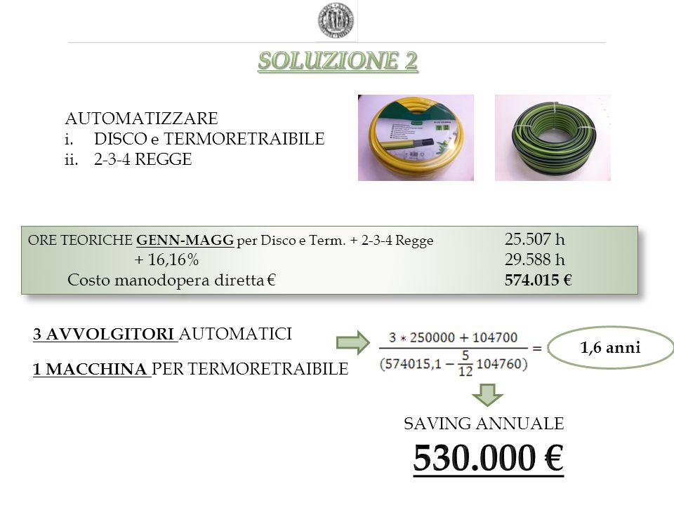 530.000 € SOLUZIONE 2 AUTOMATIZZARE DISCO e TERMORETRAIBILE
