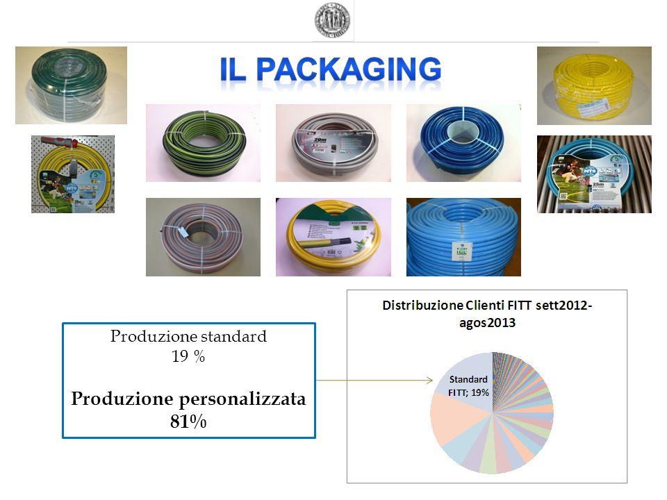 Produzione personalizzata