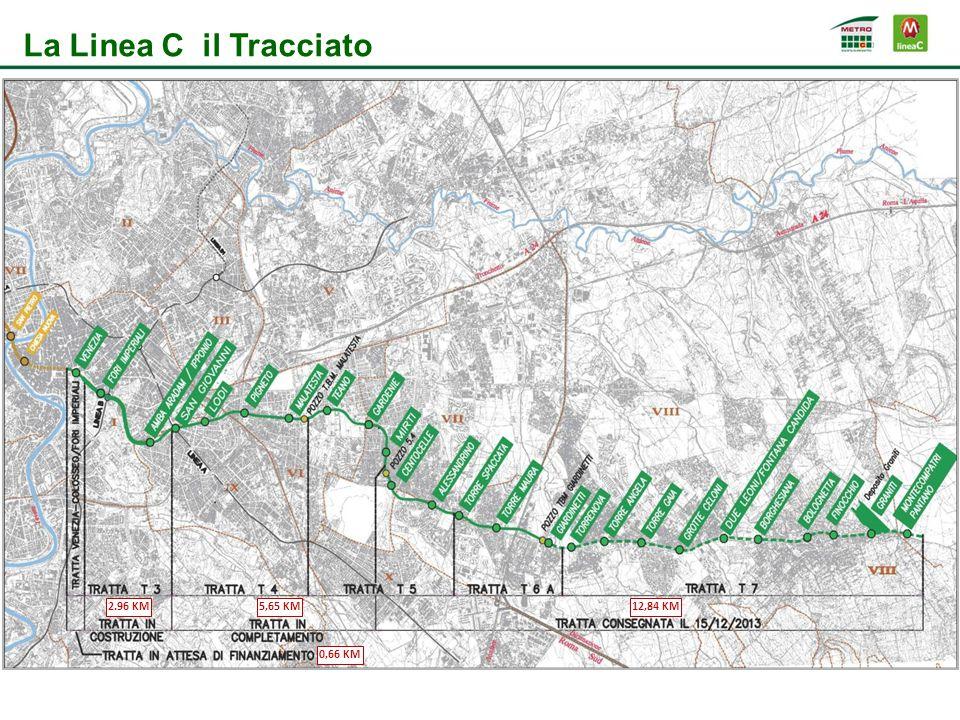 La Linea C il Tracciato 2.96 KM 5,65 KM 12,84 KM 0,66 KM