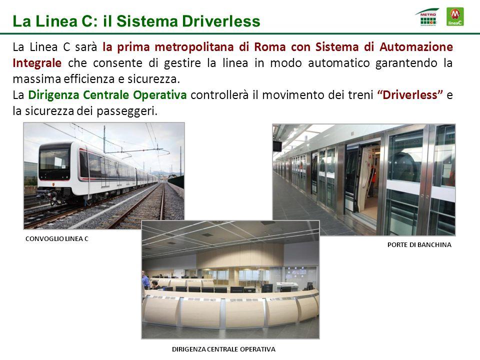 La Linea C: il Sistema Driverless