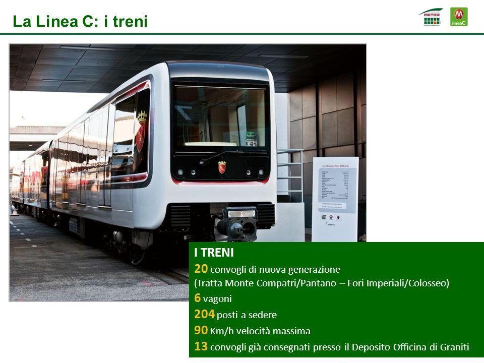 La Linea C: i treni I TRENI 20 convogli di nuova generazione 6 vagoni