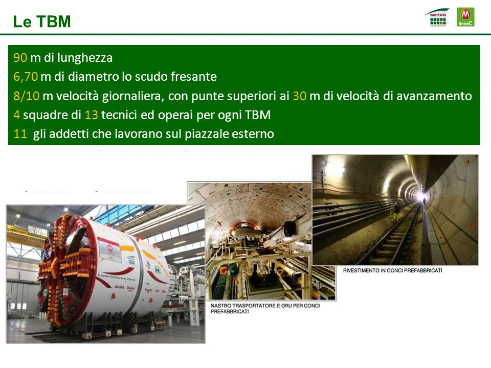 Le TBM 90 m di lunghezza 6,70 m di diametro lo scudo fresante