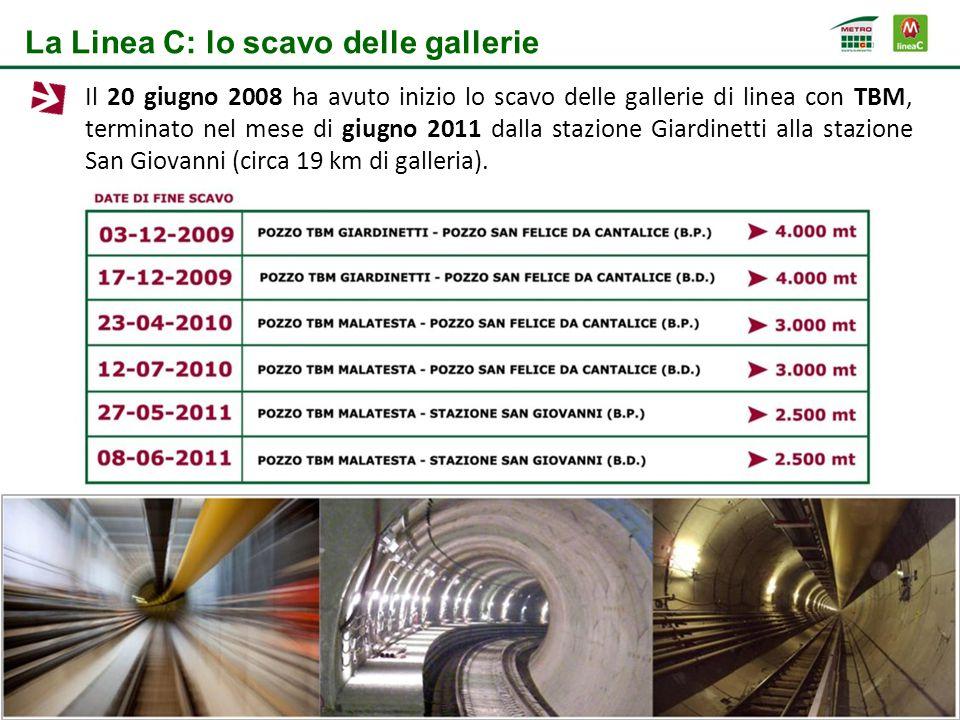 La Linea C: lo scavo delle gallerie
