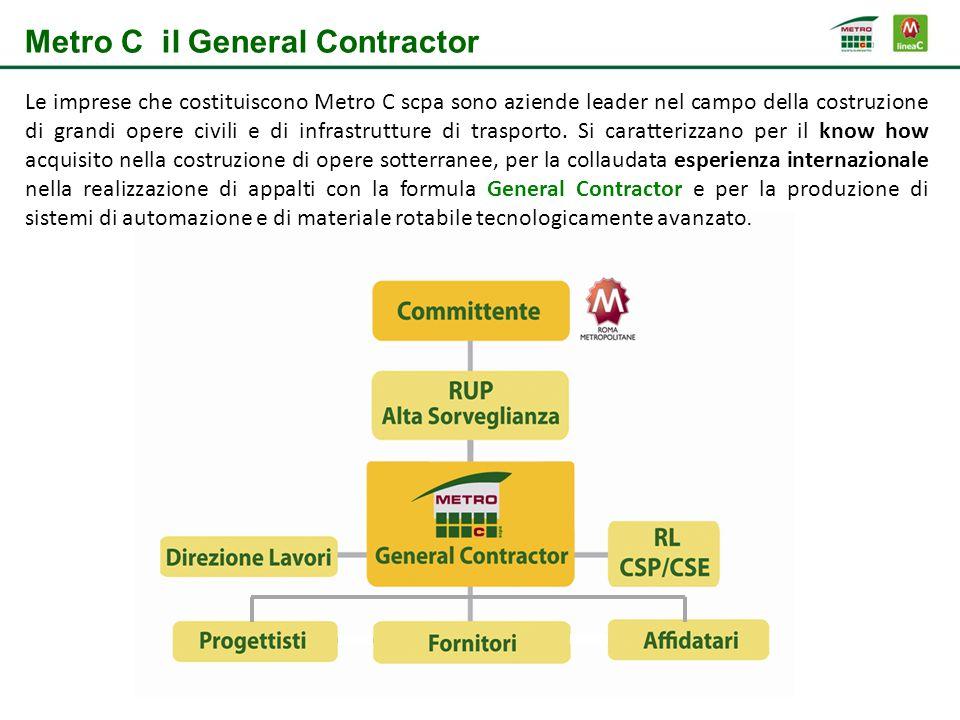 Metro C il General Contractor