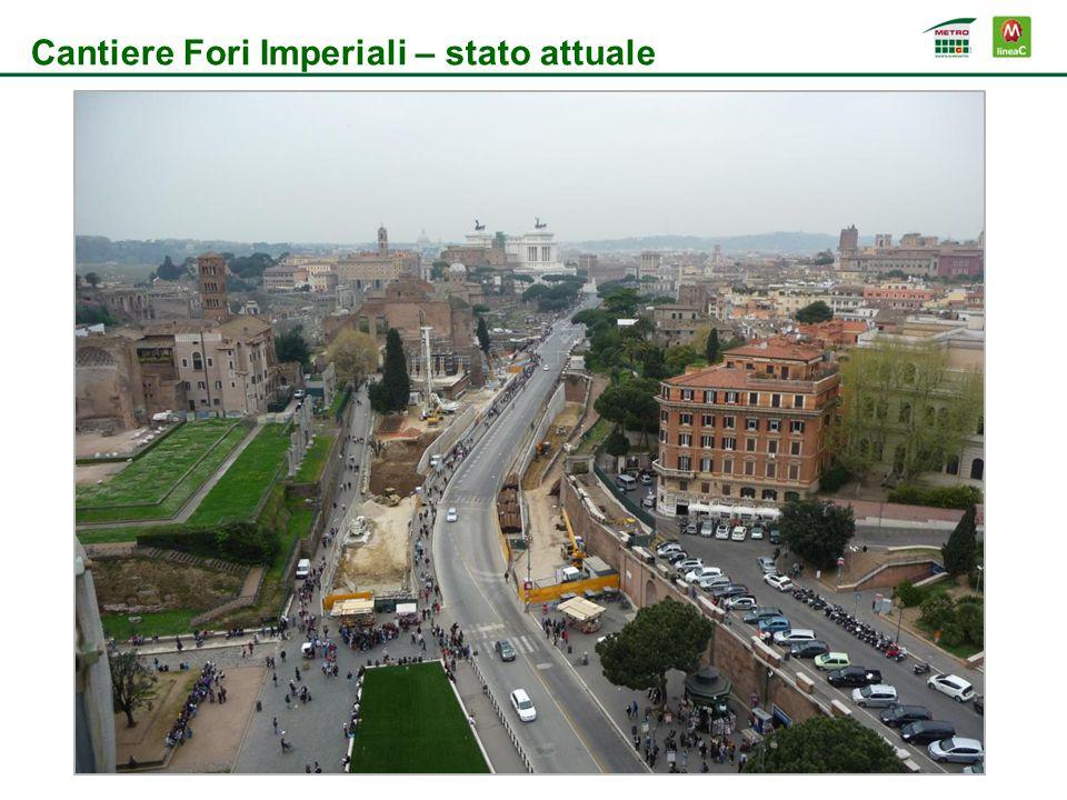 Cantiere Fori Imperiali – stato attuale