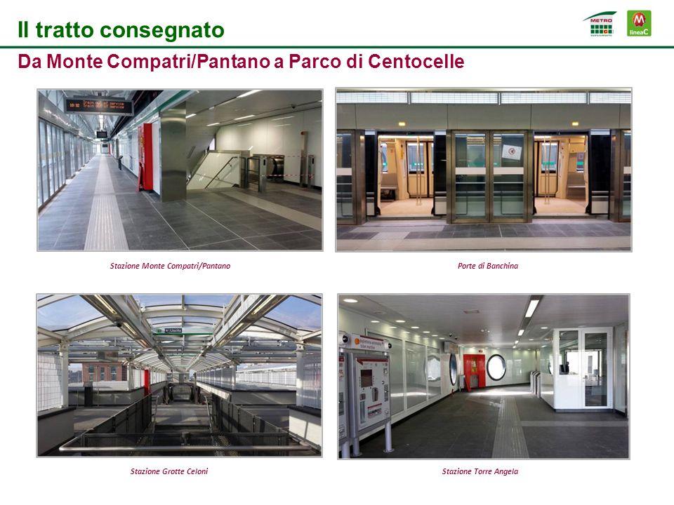 Stazione Monte Compatri/Pantano Stazione Grotte Celoni