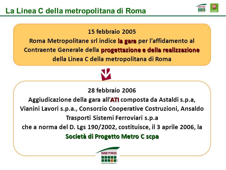 La Linea C della metropolitana di Roma