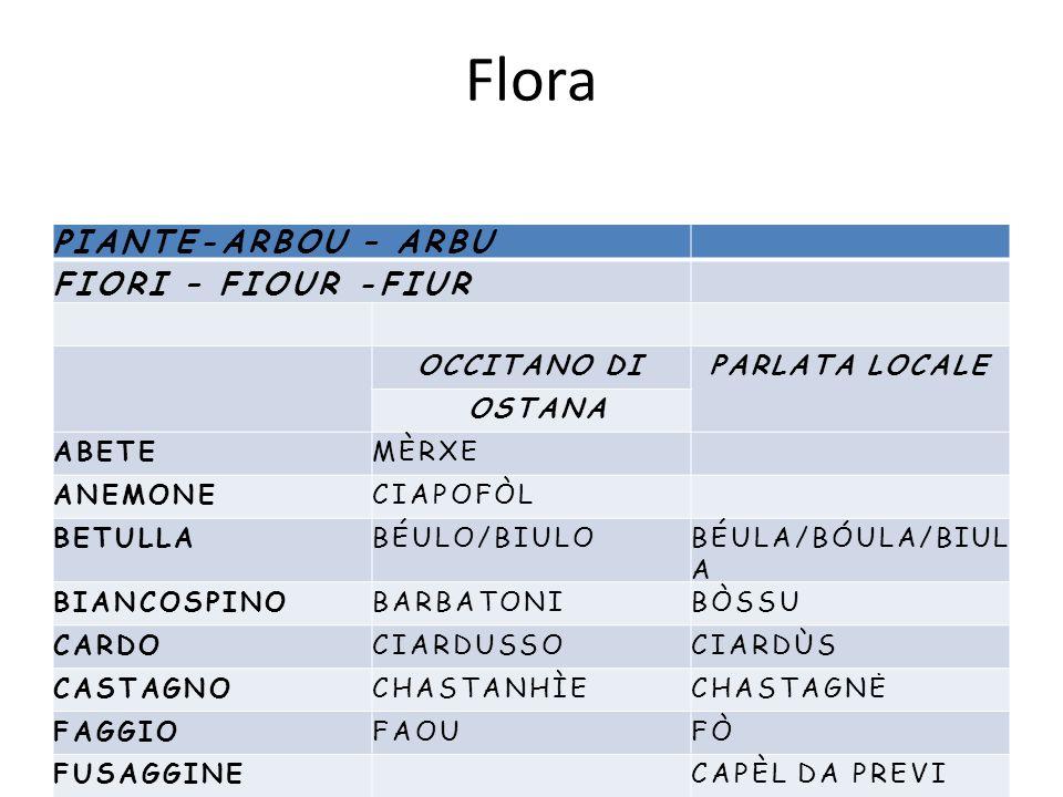 Flora PIANTE-ARBOU – ARBU FIORI – FIOUR -FIUR OCCITANO DI