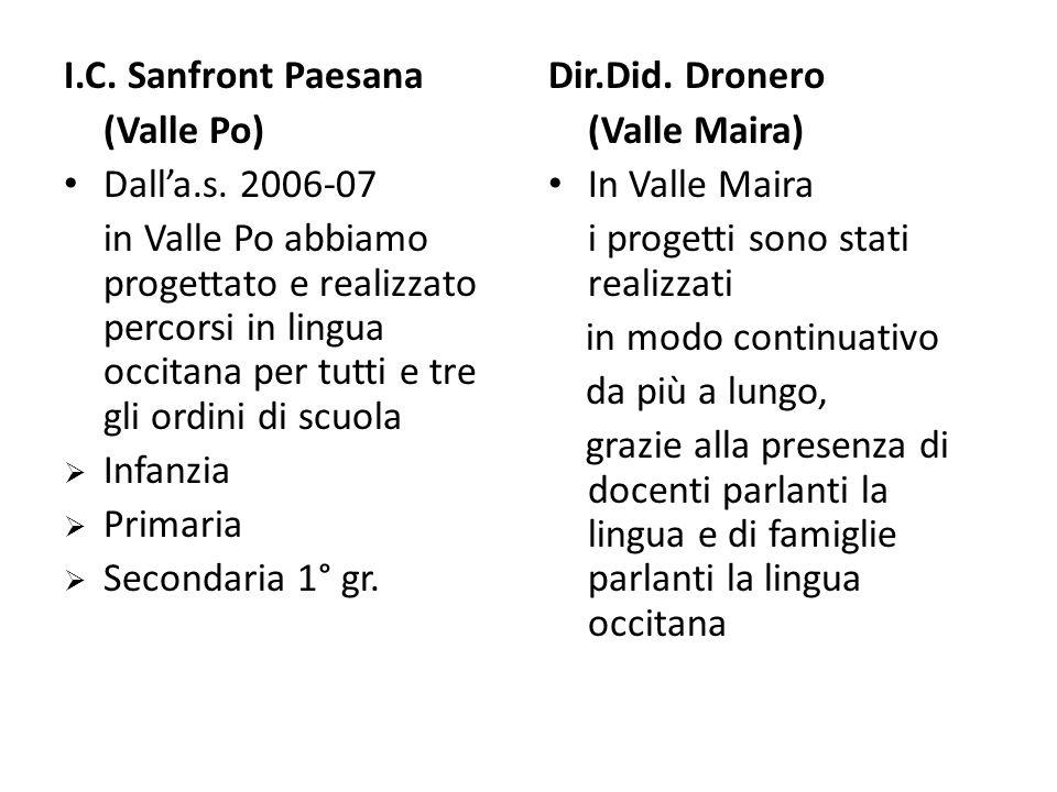 I.C. Sanfront Paesana (Valle Po) Dall'a.s. 2006-07.