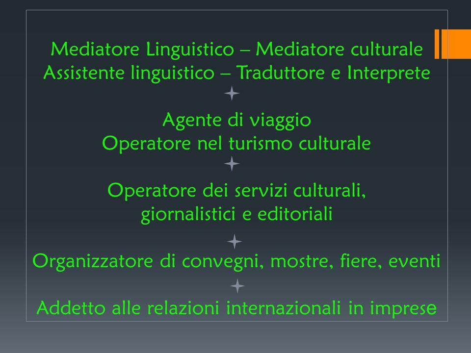 Mediatore Linguistico – Mediatore culturale Assistente linguistico – Traduttore e Interprete Agente di viaggio Operatore nel turismo culturale Operatore dei servizi culturali, giornalistici e editoriali Organizzatore di convegni, mostre, fiere, eventi Addetto alle relazioni internazionali in imprese