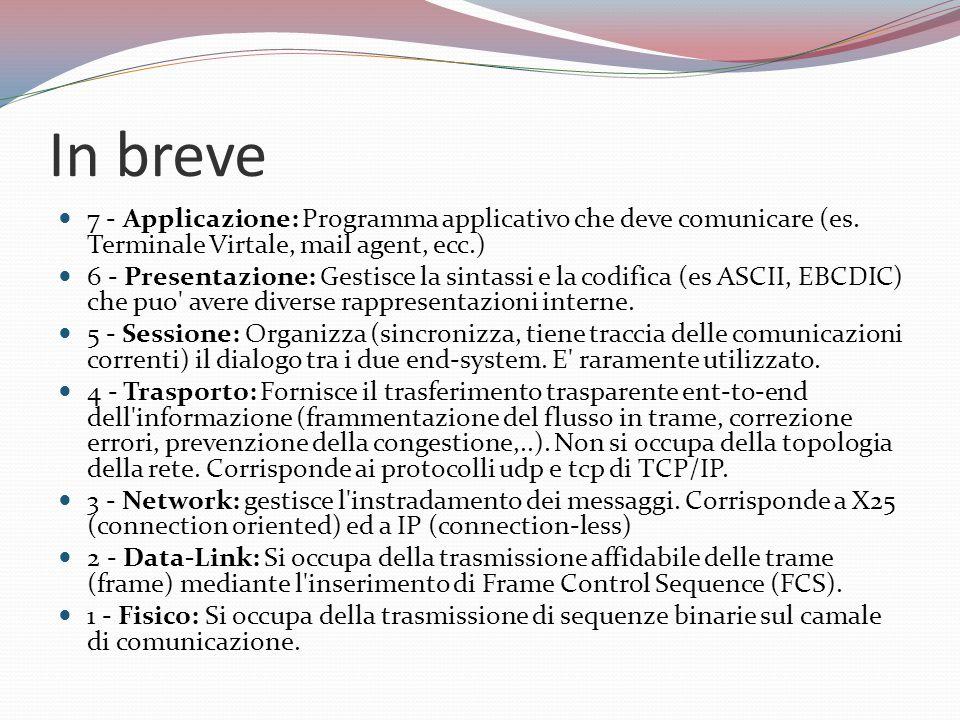 In breve 7 - Applicazione: Programma applicativo che deve comunicare (es. Terminale Virtale, mail agent, ecc.)
