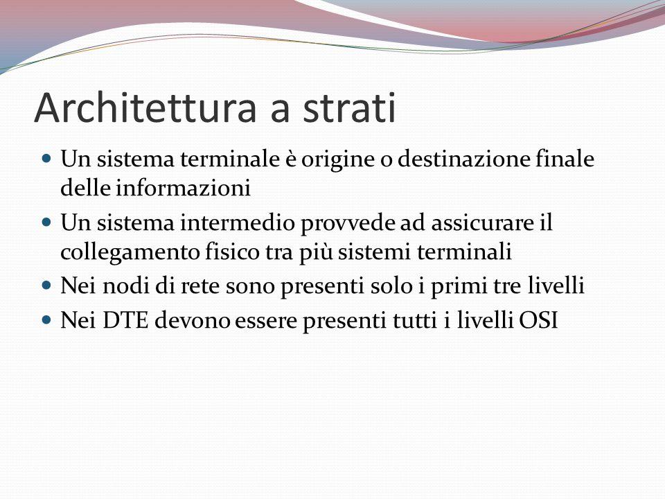 Architettura a strati Un sistema terminale è origine o destinazione finale delle informazioni.