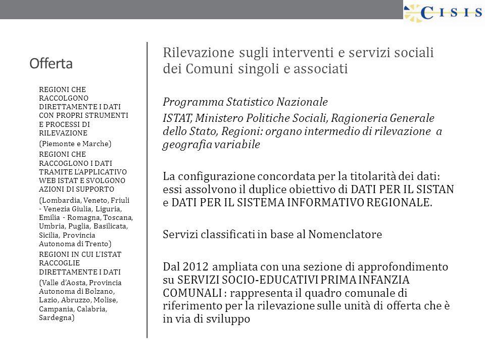 Offerta Rilevazione sugli interventi e servizi sociali dei Comuni singoli e associati. Programma Statistico Nazionale.