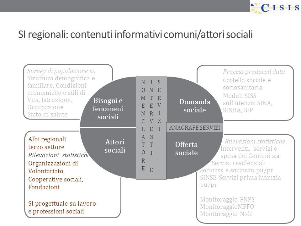 SI regionali: contenuti informativi comuni/attori sociali