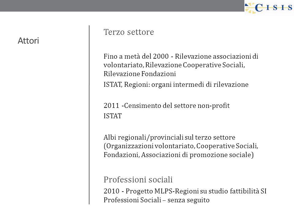 Attori Terzo settore Professioni sociali