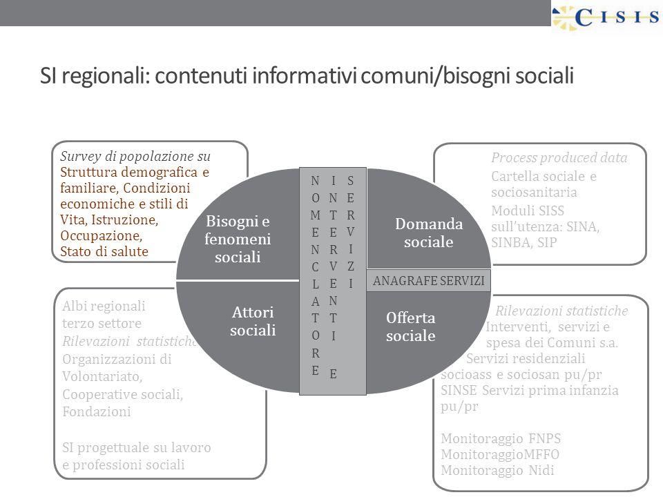 SI regionali: contenuti informativi comuni/bisogni sociali