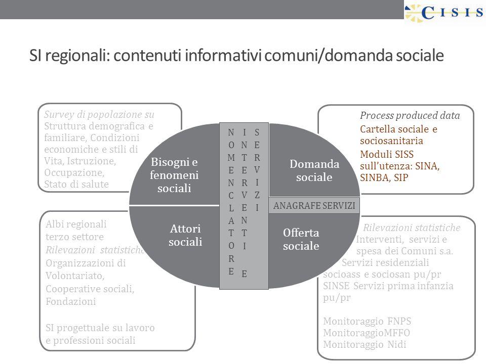 SI regionali: contenuti informativi comuni/domanda sociale