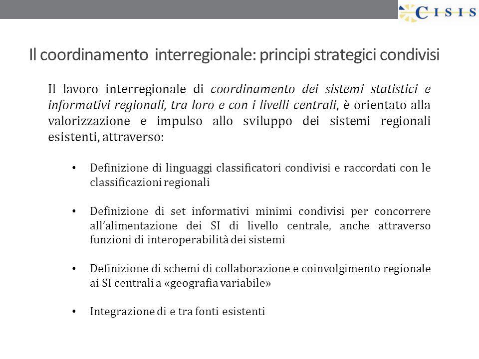 Il coordinamento interregionale: principi strategici condivisi