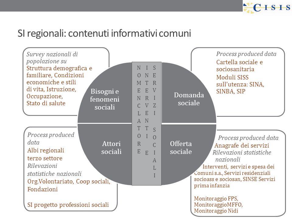 SI regionali: contenuti informativi comuni