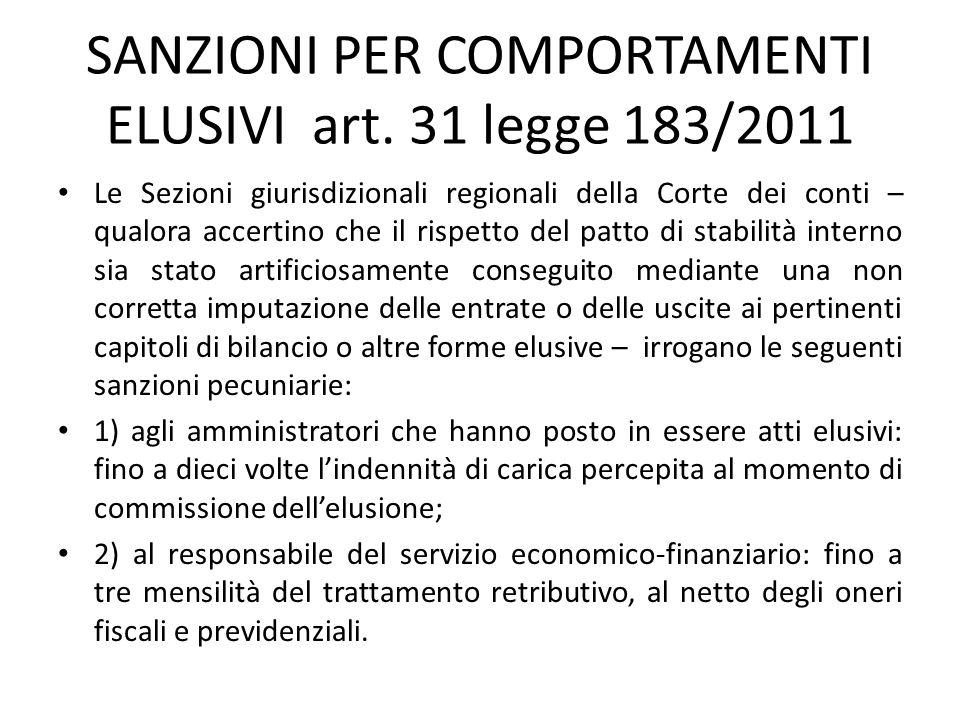 SANZIONI PER COMPORTAMENTI ELUSIVI art. 31 legge 183/2011