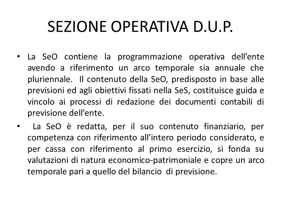SEZIONE OPERATIVA D.U.P.