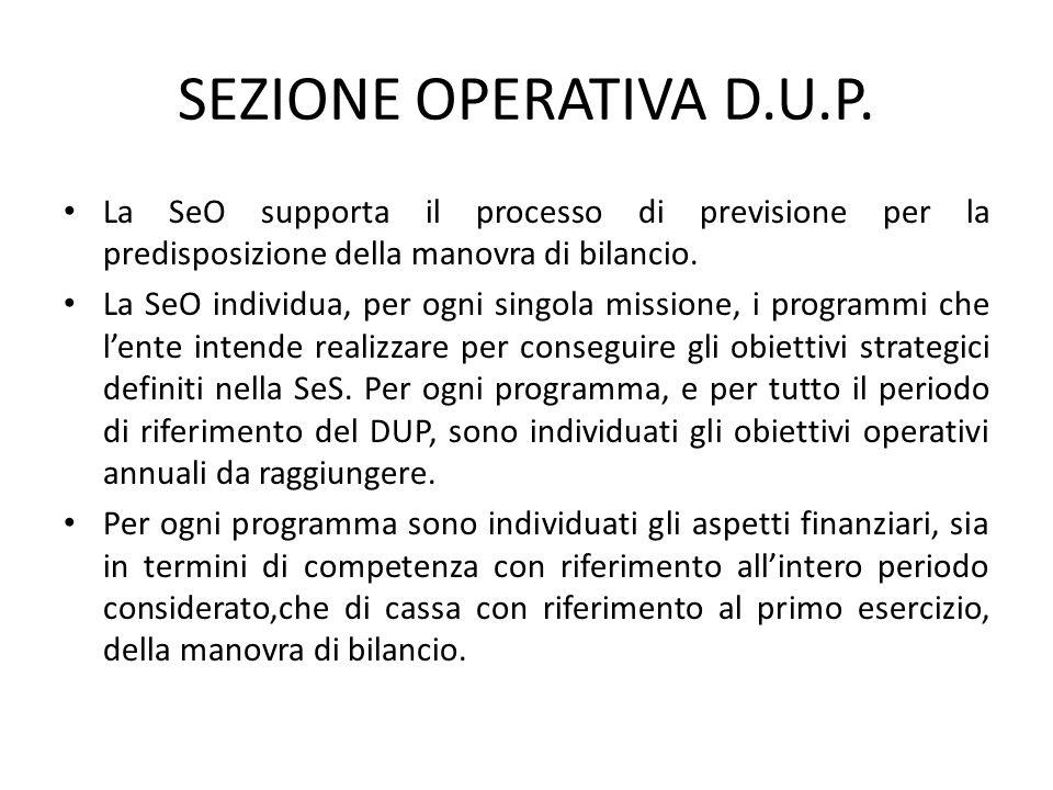 SEZIONE OPERATIVA D.U.P. La SeO supporta il processo di previsione per la predisposizione della manovra di bilancio.