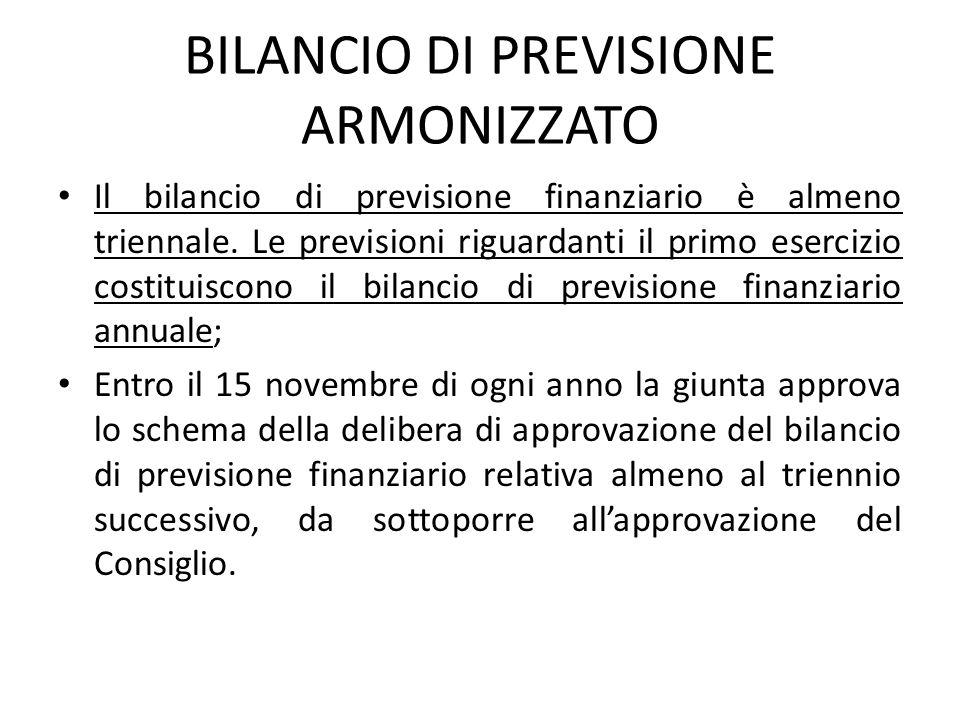 BILANCIO DI PREVISIONE ARMONIZZATO