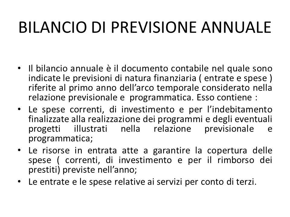 BILANCIO DI PREVISIONE ANNUALE