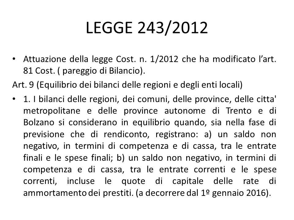 LEGGE 243/2012 Attuazione della legge Cost. n. 1/2012 che ha modificato l'art. 81 Cost. ( pareggio di Bilancio).