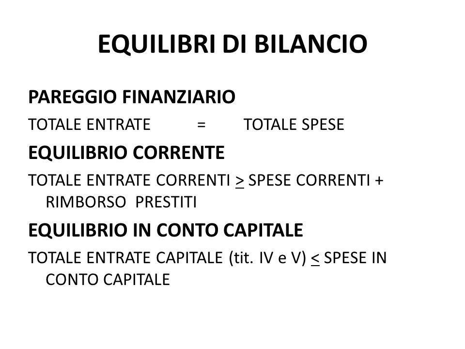 EQUILIBRI DI BILANCIO PAREGGIO FINANZIARIO EQUILIBRIO CORRENTE