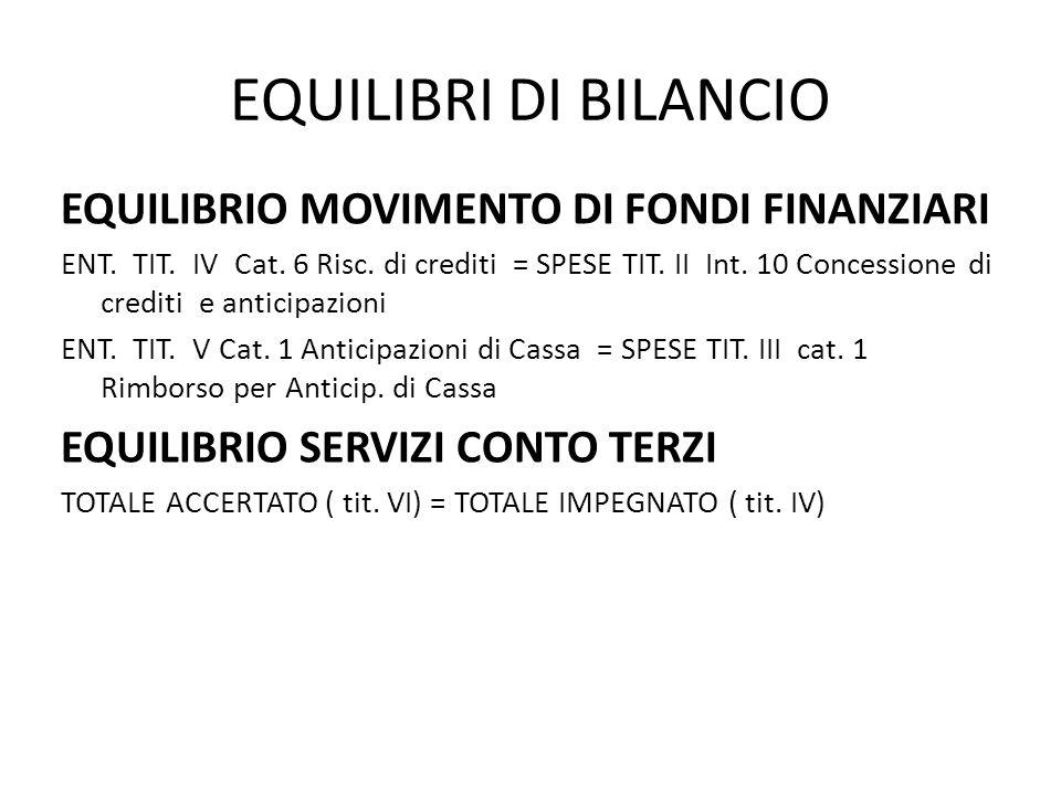 EQUILIBRI DI BILANCIO EQUILIBRIO MOVIMENTO DI FONDI FINANZIARI