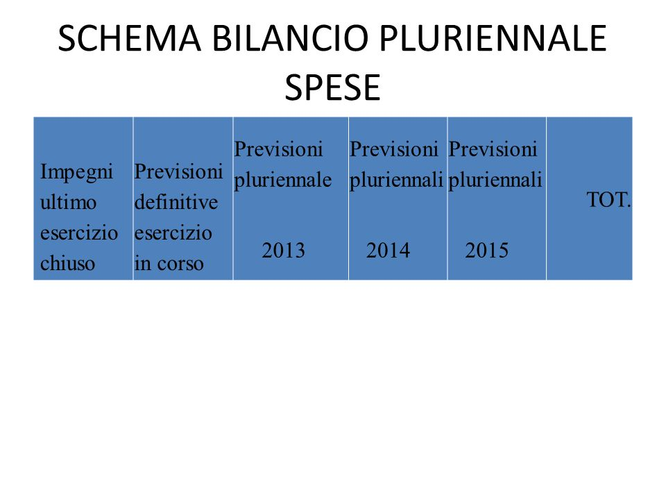 SCHEMA BILANCIO PLURIENNALE SPESE