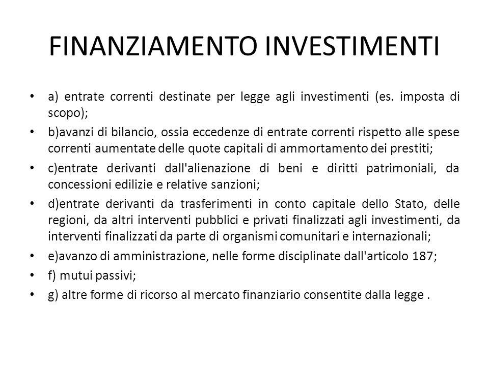 FINANZIAMENTO INVESTIMENTI