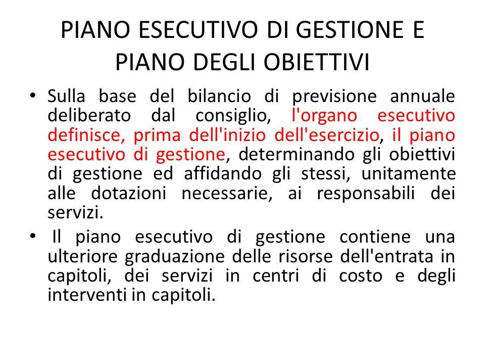 PIANO ESECUTIVO DI GESTIONE E PIANO DEGLI OBIETTIVI