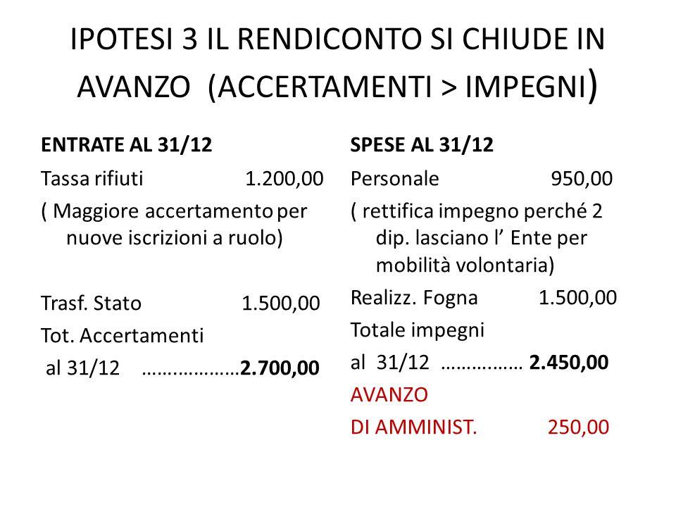 IPOTESI 3 IL RENDICONTO SI CHIUDE IN AVANZO (ACCERTAMENTI > IMPEGNI)