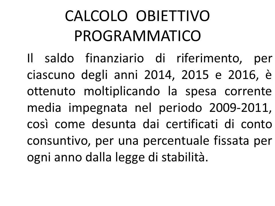 CALCOLO OBIETTIVO PROGRAMMATICO