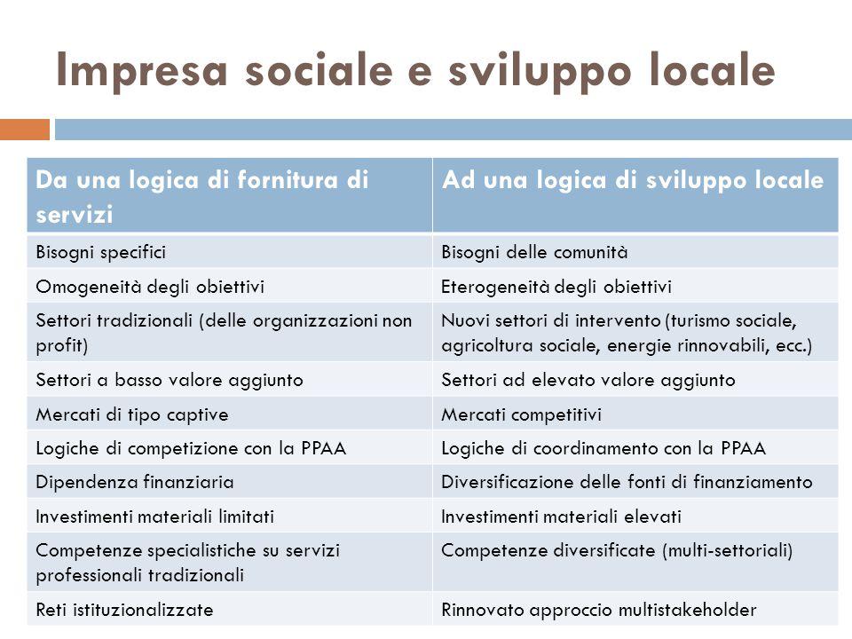 Impresa sociale e sviluppo locale