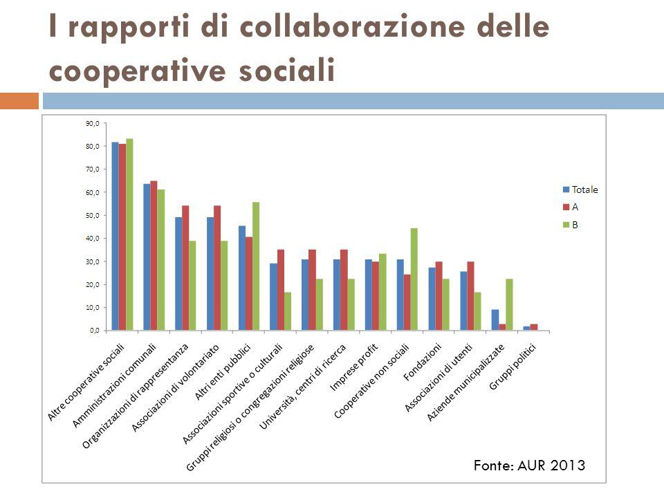 I rapporti di collaborazione delle cooperative sociali