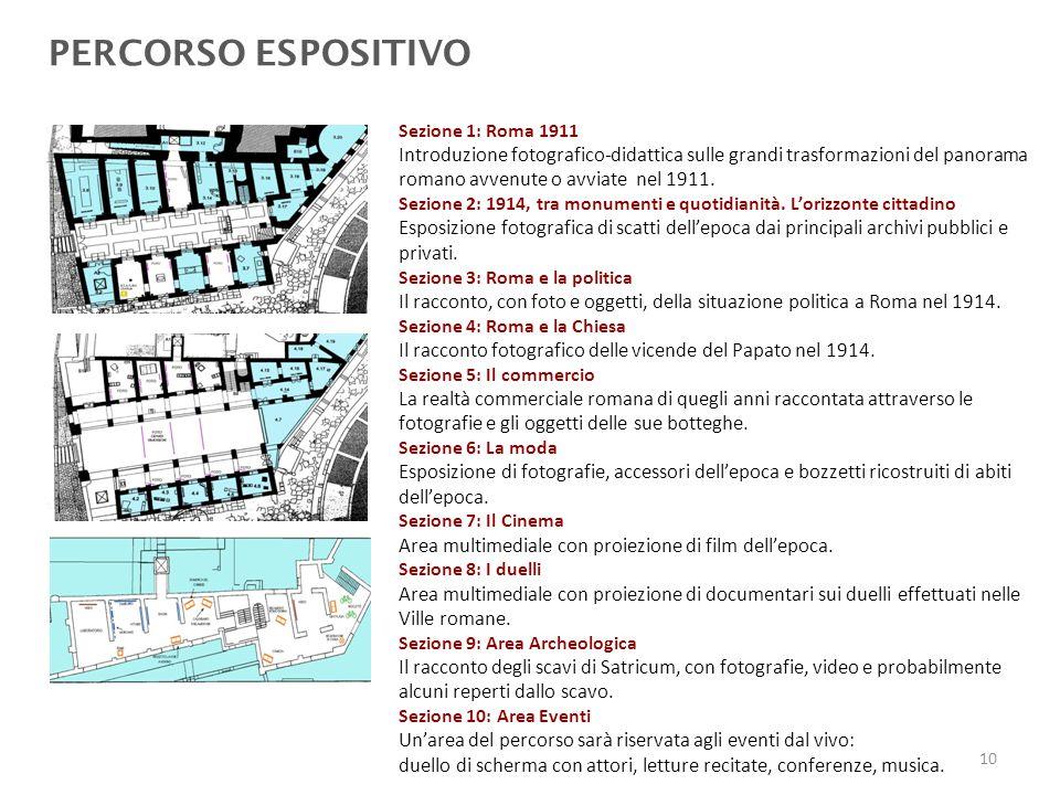 PERCORSO ESPOSITIVO Sezione 1: Roma 1911.