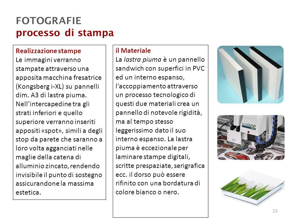 FOTOGRAFIE processo di stampa Realizzazione stampe