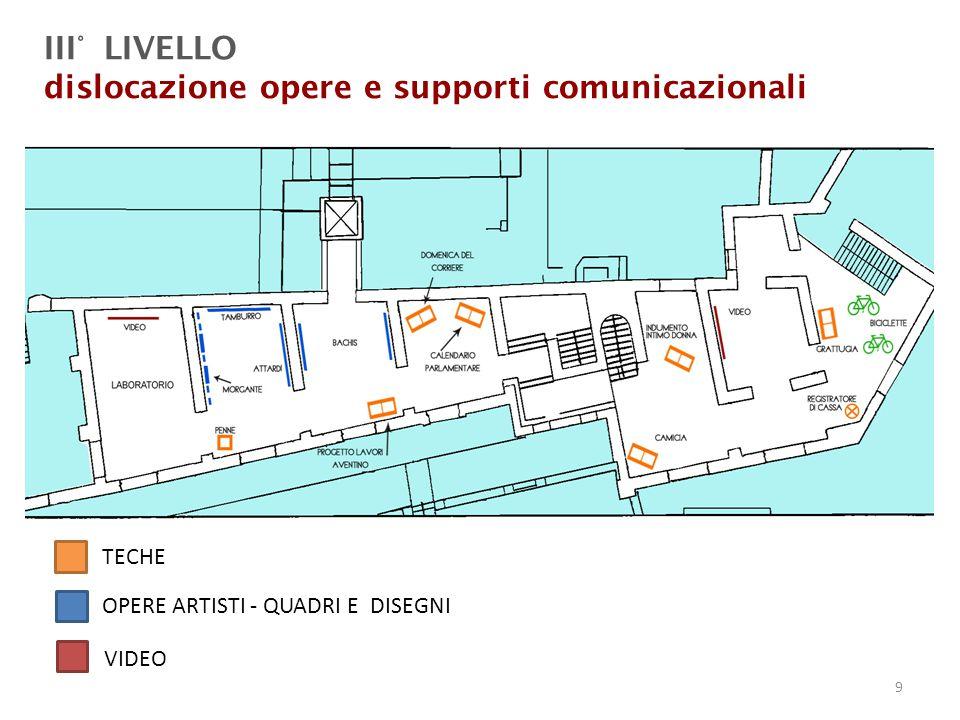 dislocazione opere e supporti comunicazionali