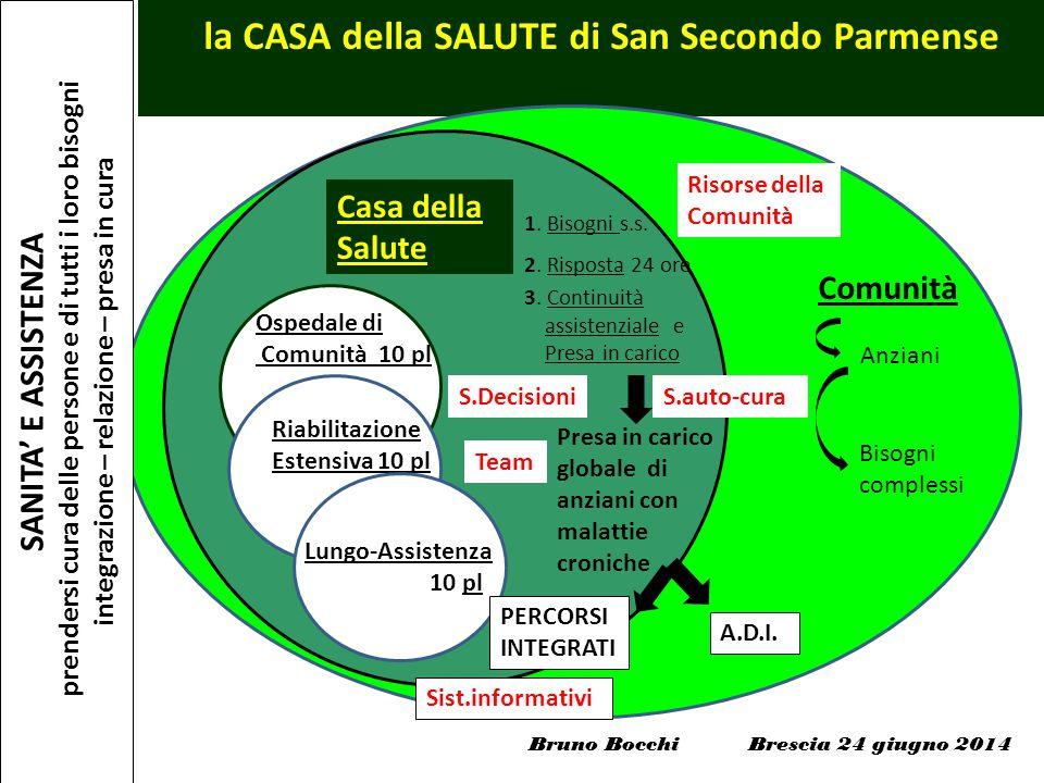 la CASA della SALUTE di San Secondo Parmense