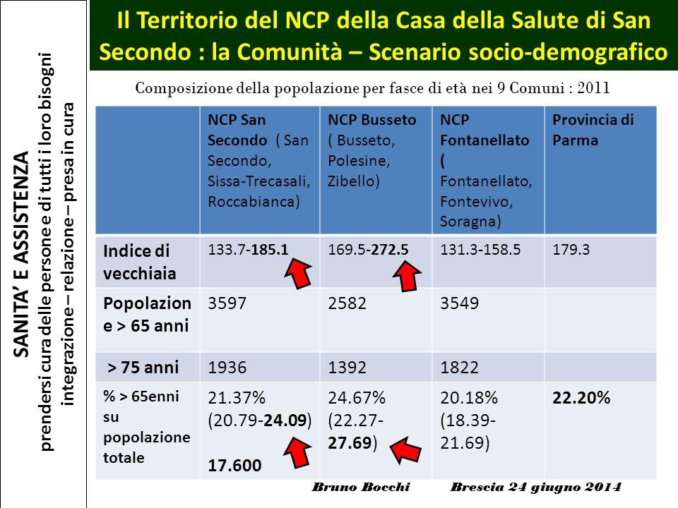 Composizione della popolazione per fasce di età nei 9 Comuni : 2011