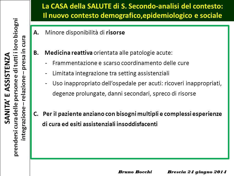 La CASA della SALUTE di S. Secondo-analisi del contesto: