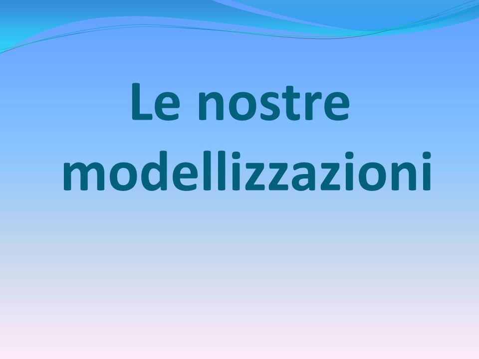 Le nostre modellizzazioni