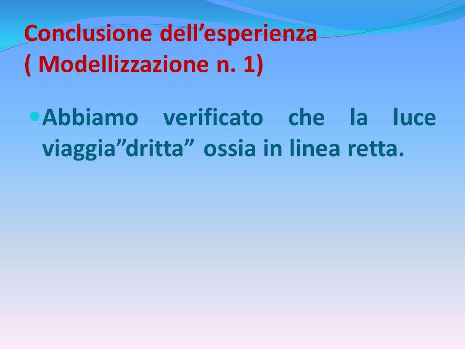 Conclusione dell'esperienza ( Modellizzazione n. 1)