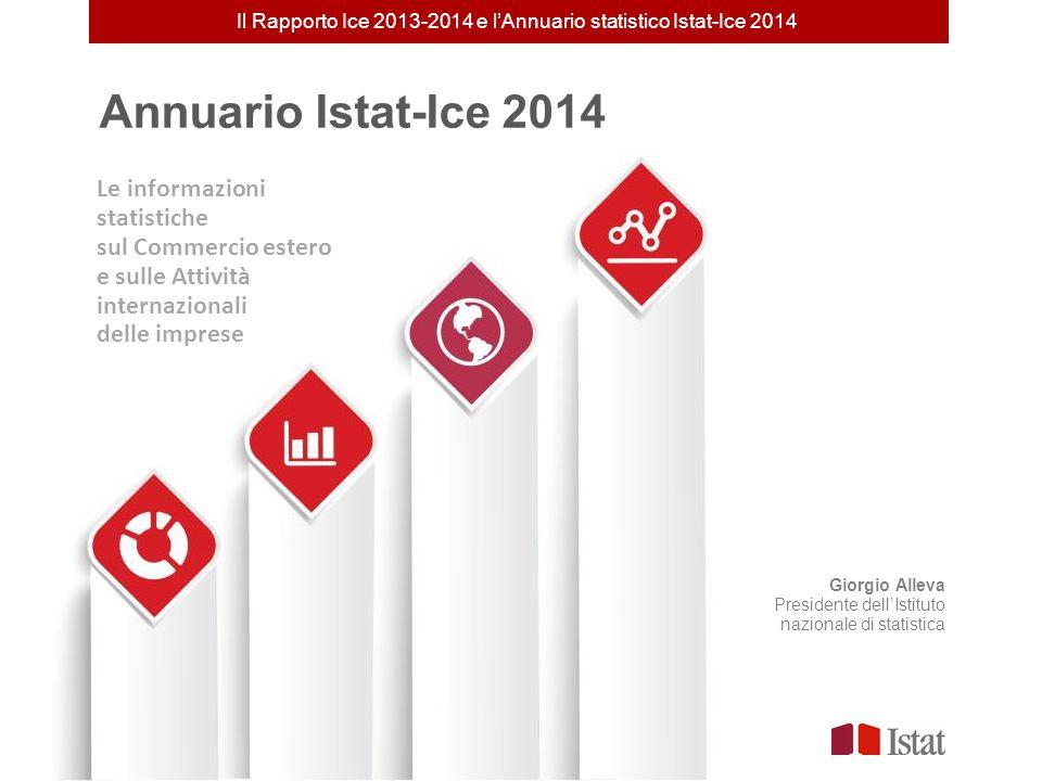 Il Rapporto Ice 2013-2014 e l'Annuario statistico Istat-Ice 2014
