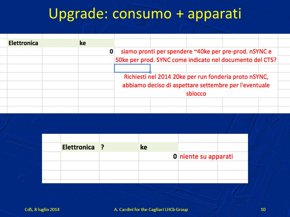 Upgrade: consumo + apparati