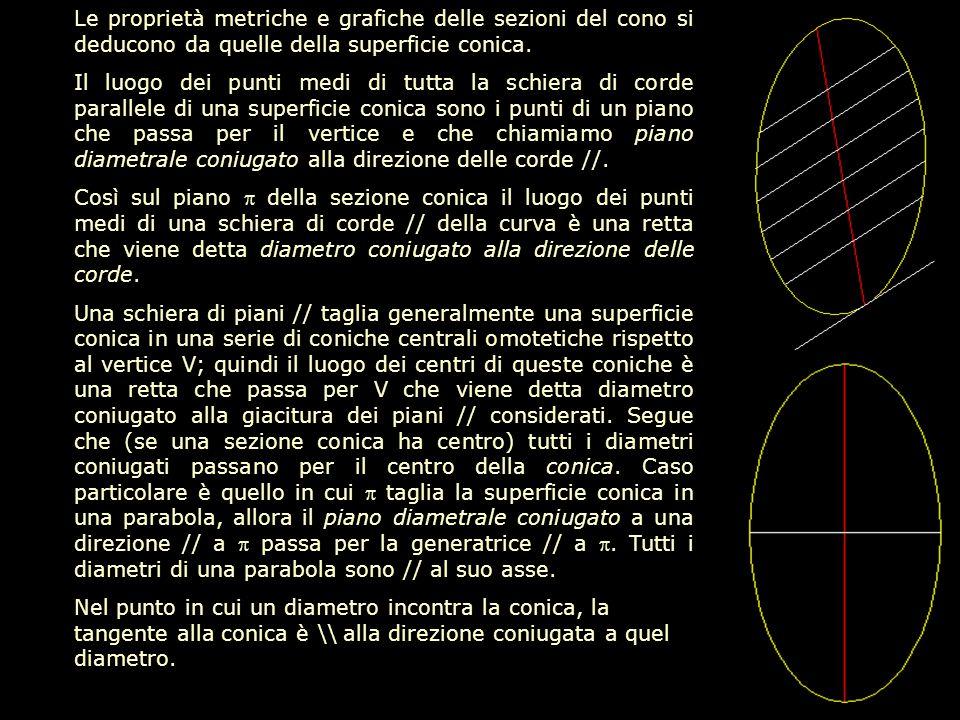 Le proprietà metriche e grafiche delle sezioni del cono si deducono da quelle della superficie conica.