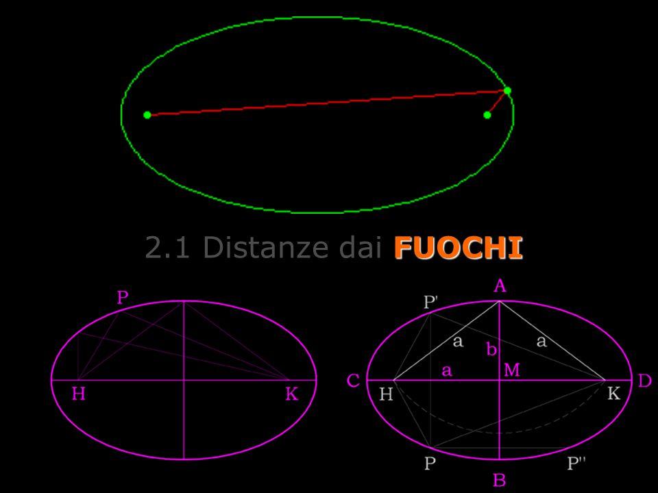 2.1 Distanze dai FUOCHI